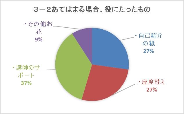 グラフ4 (635x396)