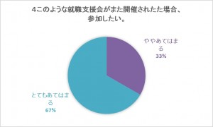 グラフ5 (752x452)