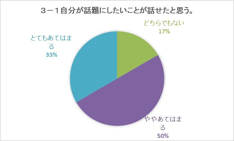 グラフ3 (752x452)