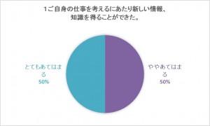 グラフ1 (752x452)