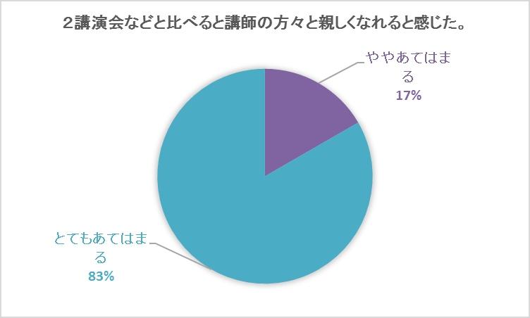 グラフ2 (752x452)